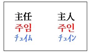 発音の違い