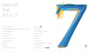 BTS「MAP OF THE SOUL : 7」トラックリスト公開|リード曲「ON」など20トラック収録