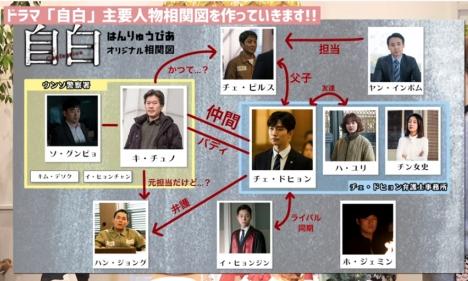 古家正亨がARATAたちと ジュノ(2PM)主演「自白」の相関図を作ってみたら完成図になっちゃった!<br/>