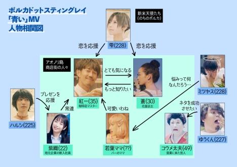ポルカドットスティングレイ、TVアニメ「ゴジラ S.P <シンギュラポイント>」エンド曲「青い」MV初公開!