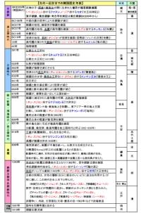 (2)「イ・サン」の舞台、朝鮮王朝を知る